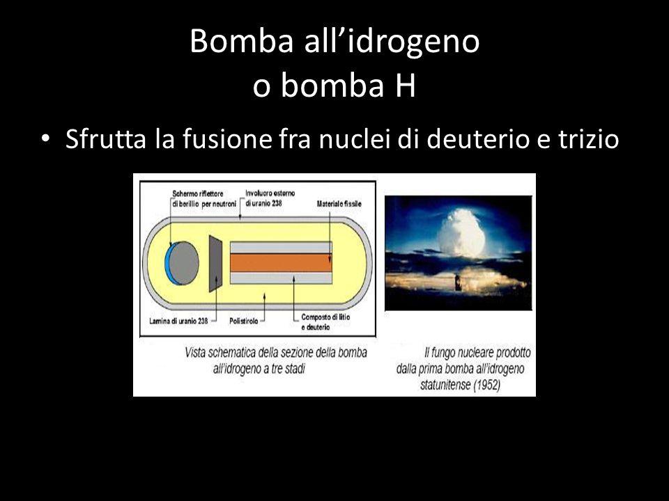 Bomba al neutrone o bomba N È una bomba a fissione fusione fissione nucleare