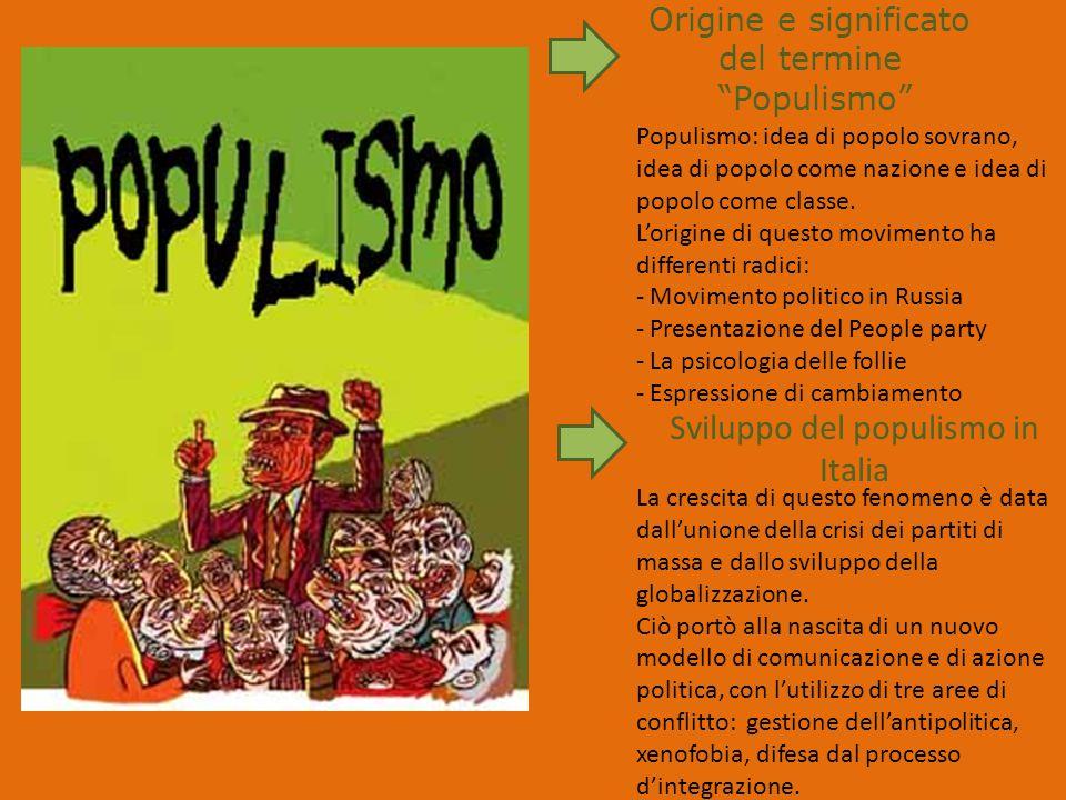 """Origine e significato del termine """"Populismo"""" Populismo: idea di popolo sovrano, idea di popolo come nazione e idea di popolo come classe. L'origine d"""
