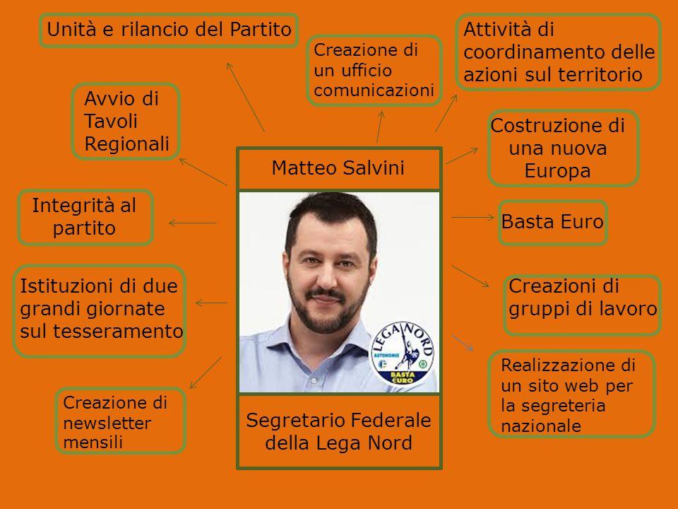 Segretario Federale della Lega Nord Integrità al partito Basta Euro Unità e rilancio del Partito Costruzione di una nuova Europa Avvio di Tavoli Regio