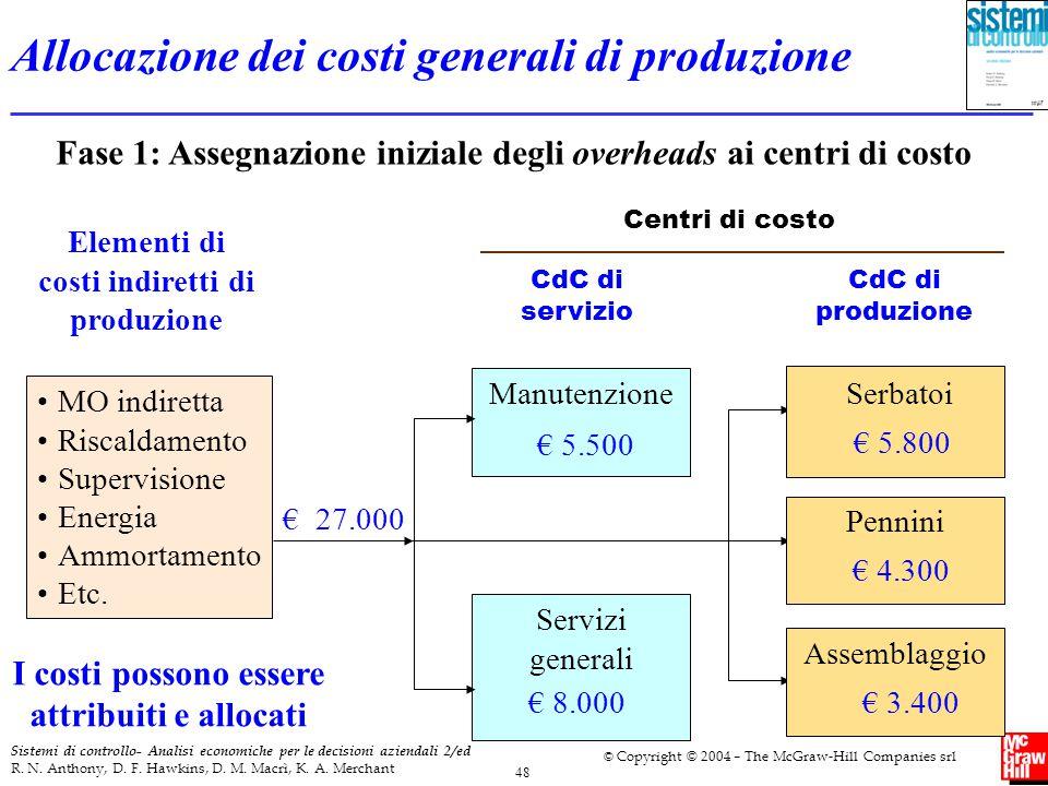 Sistemi di controllo- Analisi economiche per le decisioni aziendali 2/ed R.