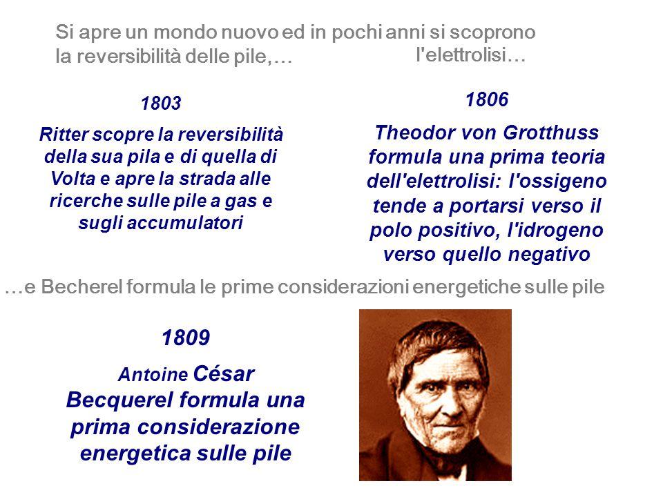 1810-1850 Rapidi e notevoli sviluppi delle pile:nuove tecnologie, teorie scientifiche sul funzionamento.