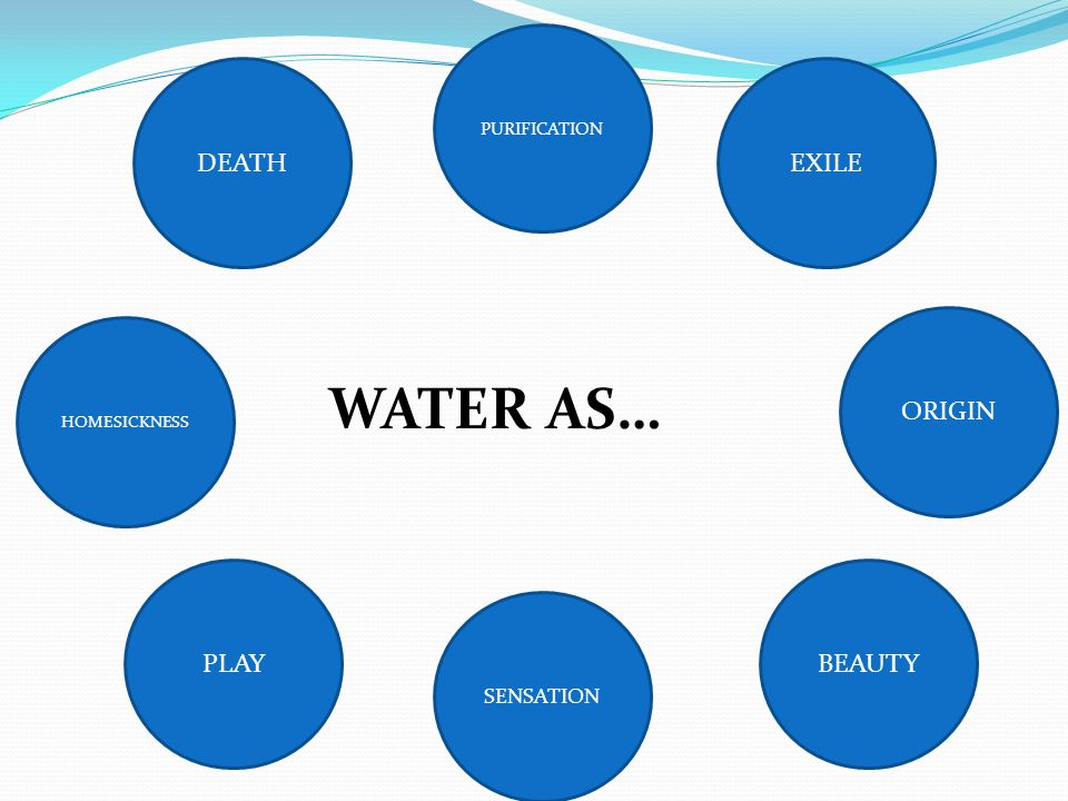 SENSATION BEAUTY ORIGIN PURIFICATION WATER AS… EXILEDEATH HOMESICKNESS PLAY