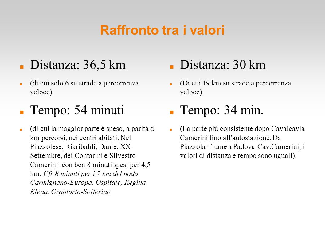 Raffronto tra i valori Distanza: 36,5 km (di cui solo 6 su strade a percorrenza veloce). Tempo: 54 minuti (di cui la maggior parte è speso, a parità d