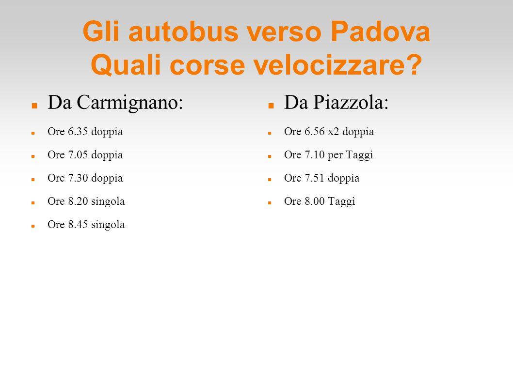 Gli autobus verso Padova Quali corse velocizzare? Da Carmignano: Ore 6.35 doppia Ore 7.05 doppia Ore 7.30 doppia Ore 8.20 singola Ore 8.45 singola Da