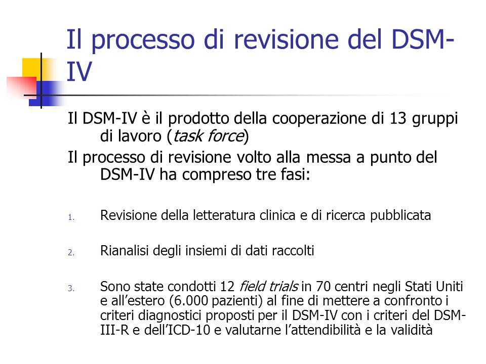 Il processo di revisione del DSM- IV Il DSM-IV è il prodotto della cooperazione di 13 gruppi di lavoro (task force) Il processo di revisione volto alla messa a punto del DSM-IV ha compreso tre fasi: 1.