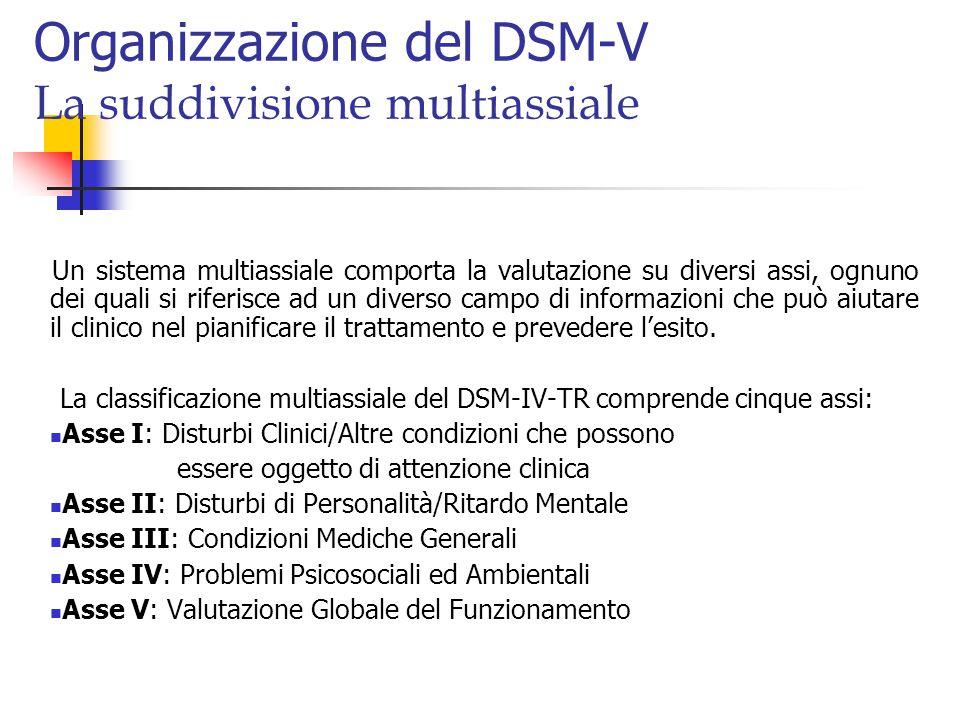 Organizzazione del DSM-V La suddivisione multiassiale Un sistema multiassiale comporta la valutazione su diversi assi, ognuno dei quali si riferisce ad un diverso campo di informazioni che può aiutare il clinico nel pianificare il trattamento e prevedere l'esito.