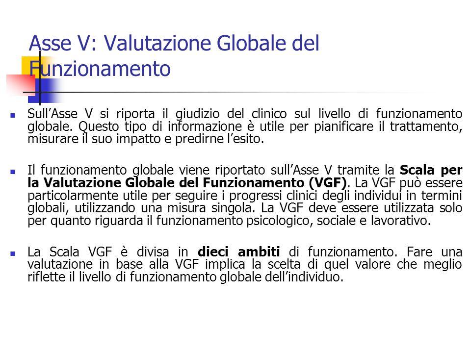 Asse V: Valutazione Globale del Funzionamento Sull'Asse V si riporta il giudizio del clinico sul livello di funzionamento globale.