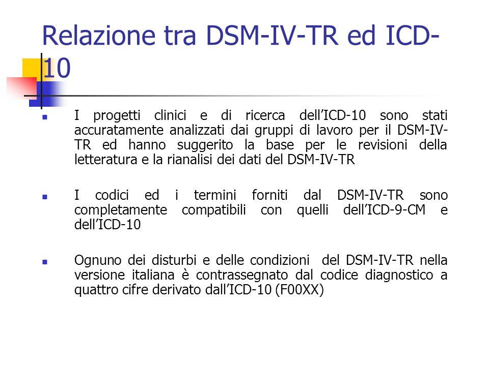 Relazione tra DSM-IV-TR ed ICD- 10 I progetti clinici e di ricerca dell'ICD-10 sono stati accuratamente analizzati dai gruppi di lavoro per il DSM-IV- TR ed hanno suggerito la base per le revisioni della letteratura e la rianalisi dei dati del DSM-IV-TR I codici ed i termini forniti dal DSM-IV-TR sono completamente compatibili con quelli dell'ICD-9-CM e dell'ICD-10 Ognuno dei disturbi e delle condizioni del DSM-IV-TR nella versione italiana è contrassegnato dal codice diagnostico a quattro cifre derivato dall'ICD-10 (F00XX)