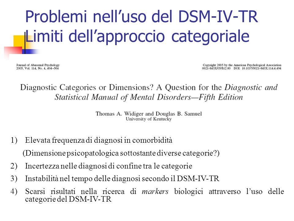 Problemi nell'uso del DSM-IV-TR Limiti dell'approccio categoriale 1)Elevata frequenza di diagnosi in comorbidità (Dimensione psicopatologica sottostante diverse categorie?) 2)Incertezza nelle diagnosi di confine tra le categorie 3)Instabilità nel tempo delle diagnosi secondo il DSM-IV-TR 4)Scarsi risultati nella ricerca di markers biologici attraverso l'uso delle categorie del DSM-IV-TR