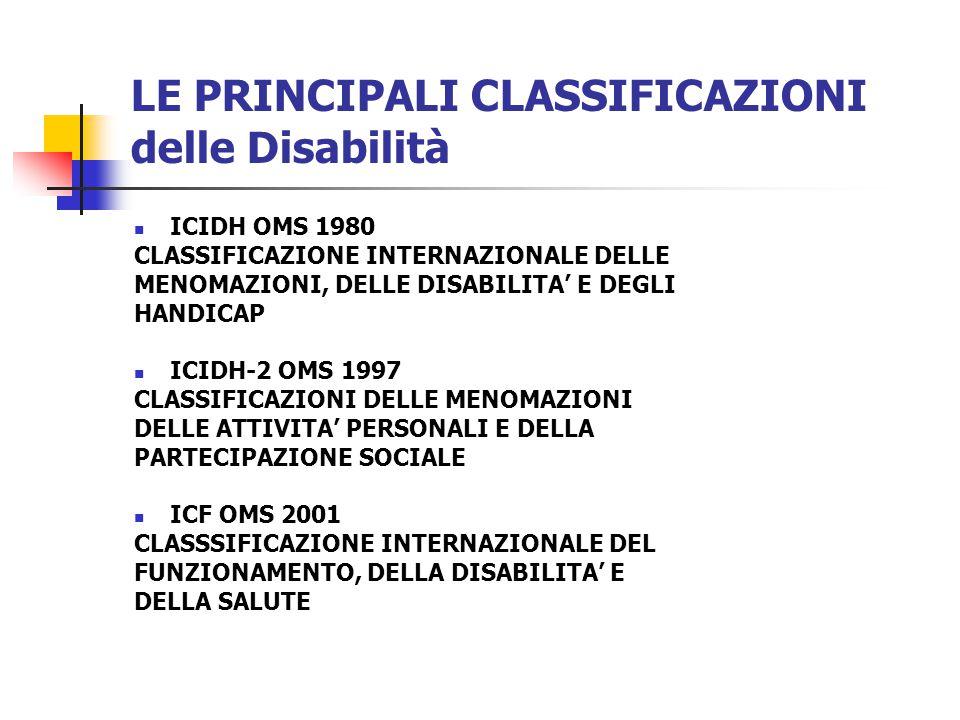 LE PRINCIPALI CLASSIFICAZIONI delle Disabilità ICIDH OMS 1980 CLASSIFICAZIONE INTERNAZIONALE DELLE MENOMAZIONI, DELLE DISABILITA' E DEGLI HANDICAP ICIDH-2 OMS 1997 CLASSIFICAZIONI DELLE MENOMAZIONI DELLE ATTIVITA' PERSONALI E DELLA PARTECIPAZIONE SOCIALE ICF OMS 2001 CLASSSIFICAZIONE INTERNAZIONALE DEL FUNZIONAMENTO, DELLA DISABILITA' E DELLA SALUTE