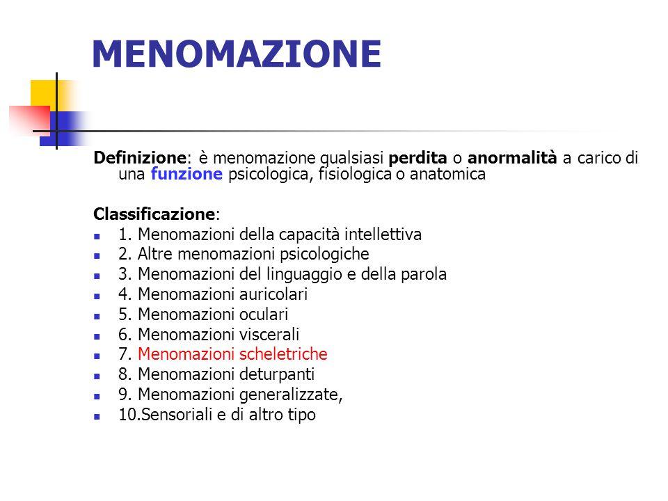 MENOMAZIONE Definizione: è menomazione qualsiasi perdita o anormalità a carico di una funzione psicologica, fisiologica o anatomica Classificazione: 1.