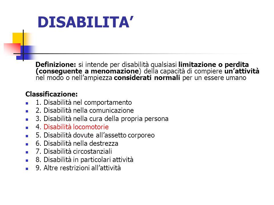 DISABILITA' Definizione: si intende per disabilità qualsiasi limitazione o perdita (conseguente a menomazione) della capacità di compiere un'attività nel modo o nell'ampiezza considerati normali per un essere umano Classificazione: 1.
