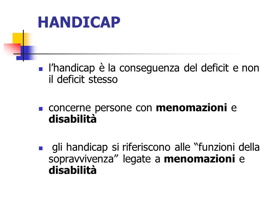 HANDICAP l'handicap è la conseguenza del deficit e non il deficit stesso concerne persone con menomazioni e disabilità gli handicap si riferiscono alle funzioni della sopravvivenza legate a menomazioni e disabilità