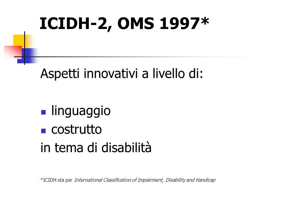 ICIDH-2, OMS 1997* Aspetti innovativi a livello di: linguaggio costrutto in tema di disabilità *ICIDH sta per International Classification of Impairment, Disability and Handicap