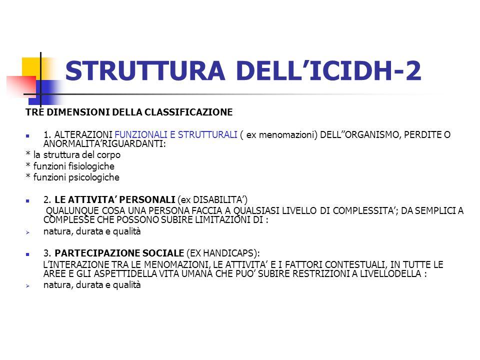 STRUTTURA DELL'ICIDH-2 TRE DIMENSIONI DELLA CLASSIFICAZIONE 1.
