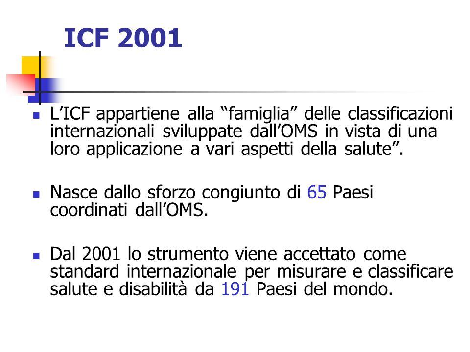 ICF 2001 L'ICF appartiene alla famiglia delle classificazioni internazionali sviluppate dall'OMS in vista di una loro applicazione a vari aspetti della salute .