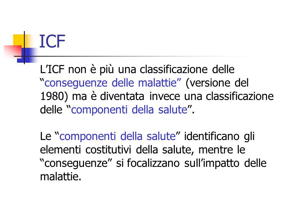 ICF L'ICF non è più una classificazione delle conseguenze delle malattie (versione del 1980) ma è diventata invece una classificazione delle componenti della salute .