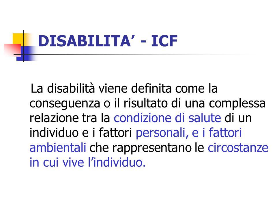 DISABILITA' - ICF La disabilità viene definita come la conseguenza o il risultato di una complessa relazione tra la condizione di salute di un individuo e i fattori personali, e i fattori ambientali che rappresentano le circostanze in cui vive l'individuo.