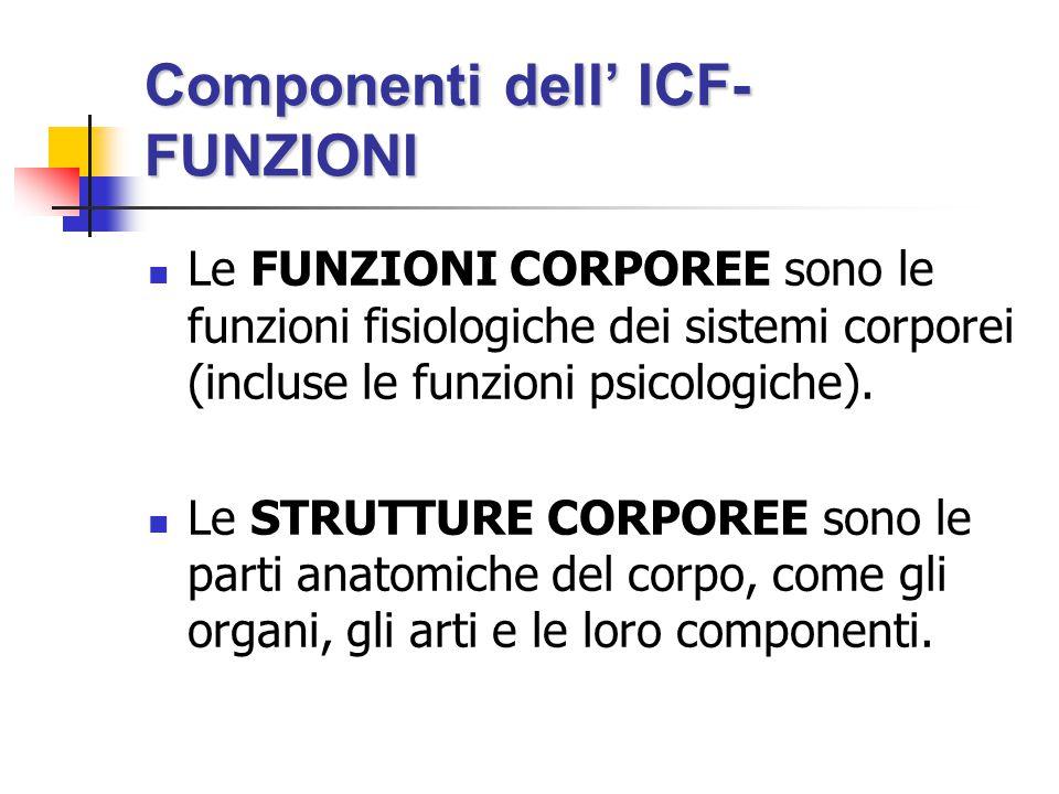 Componenti dell' ICF- FUNZIONI Le FUNZIONI CORPOREE sono le funzioni fisiologiche dei sistemi corporei (incluse le funzioni psicologiche).
