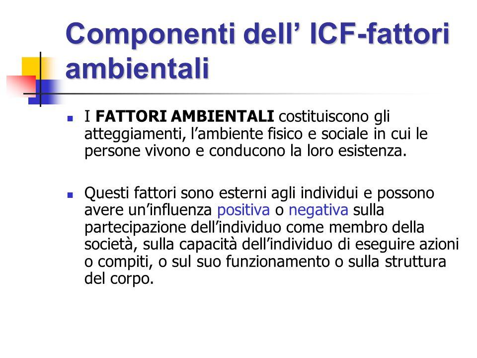 Componenti dell' ICF-fattori ambientali I FATTORI AMBIENTALI costituiscono gli atteggiamenti, l'ambiente fisico e sociale in cui le persone vivono e conducono la loro esistenza.
