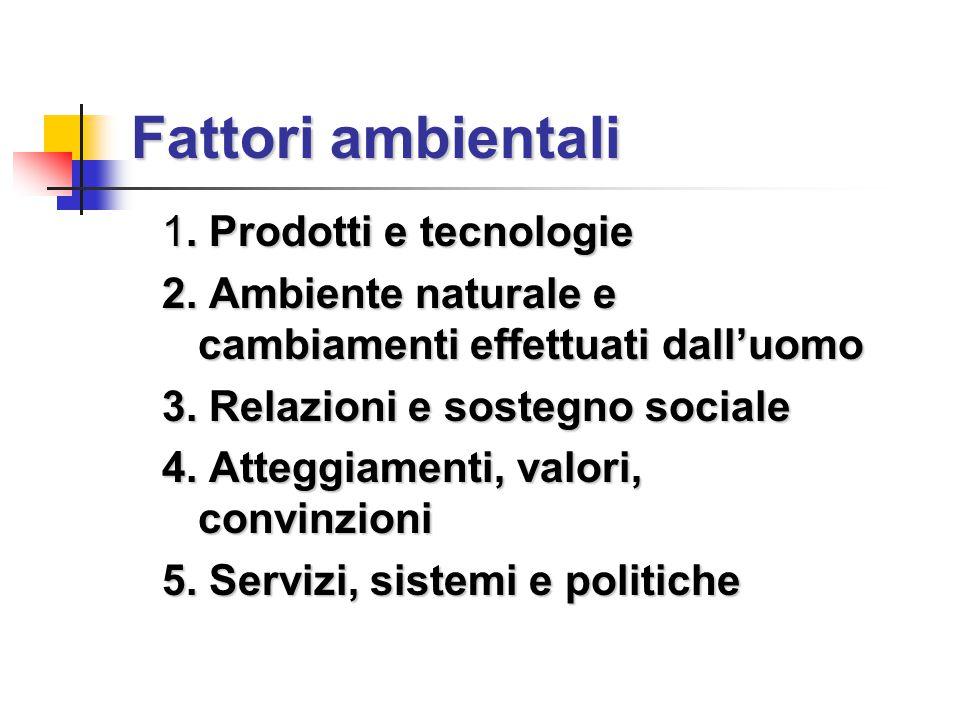 Fattori ambientali 1.Prodotti e tecnologie 2.