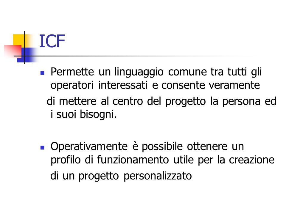 ICF Permette un linguaggio comune tra tutti gli operatori interessati e consente veramente di mettere al centro del progetto la persona ed i suoi bisogni.