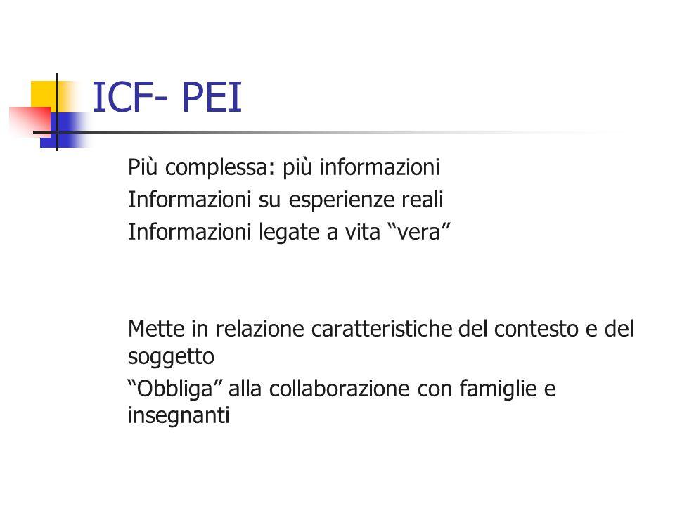 ICF- PEI Più complessa: più informazioni Informazioni su esperienze reali Informazioni legate a vita vera Mette in relazione caratteristiche del contesto e del soggetto Obbliga alla collaborazione con famiglie e insegnanti