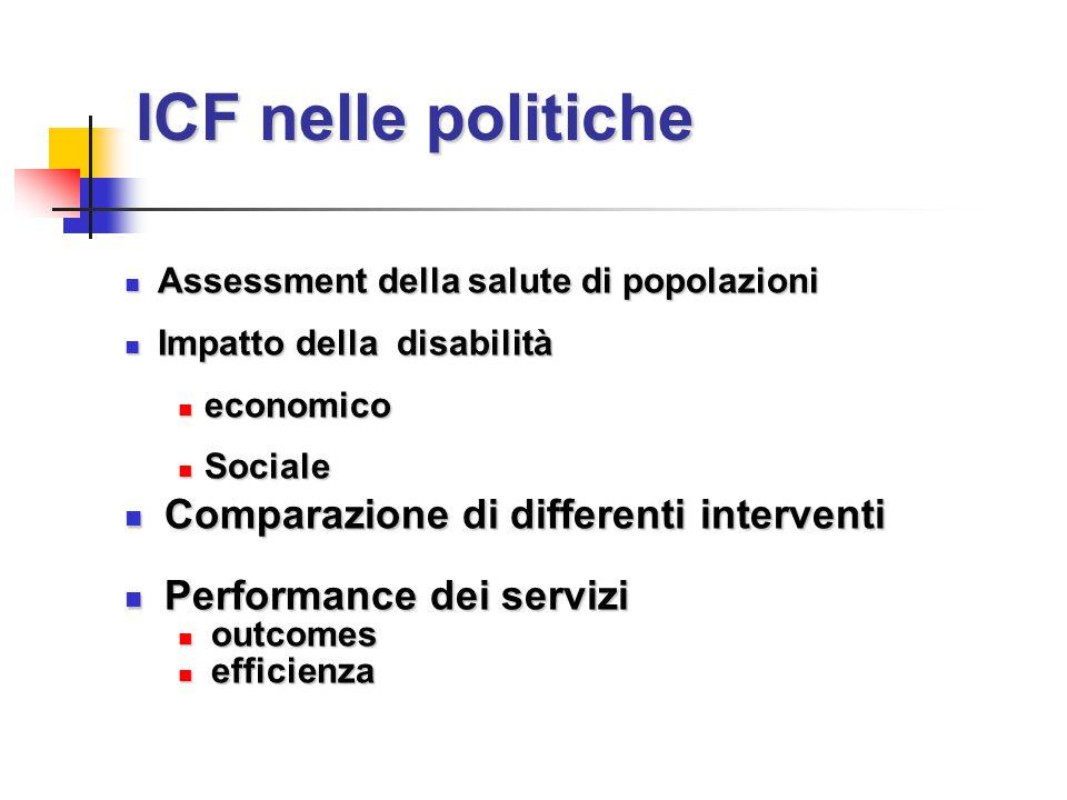ICF nelle politiche Assessment della salute di popolazioni Assessment della salute di popolazioni Impatto della disabilità Impatto della disabilità economico economico Sociale Sociale Comparazione di differenti interventi Comparazione di differenti interventi Performance dei servizi Performance dei servizi outcomes outcomes efficienza efficienza