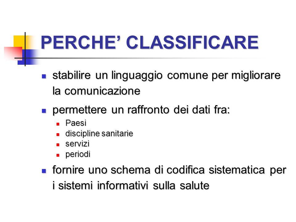 LE PRINCIPALI CLASSIFICAZIONI IN AMBITO SANITARIO ICD - OMS CLASSIFICAZIONE INTERNAZIONALE DELLE MALATTIE (INIZI '900) ICD-10 - OMS DECIMA REVISIONE DELLA CLASSIFICAZIONE INTERNAZIONALE DELLE SINDROMI E DEI DISTURBI PSICHICI E COMPORTAMENTALI (1992) DSM-IV-TR - DSM V MANUALE DIAGNOSTICO DEI DISTURBI MENTALI - A.P.A.