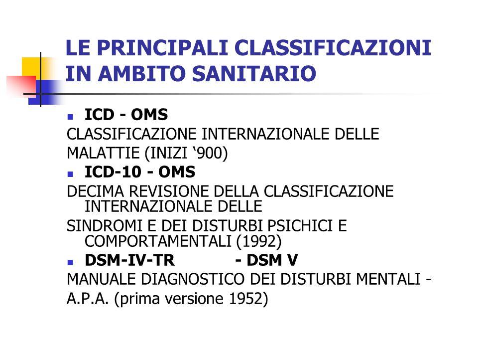 IL DSM-IV-TR e l ' ICD-10: sistemi diagnostici a confronto
