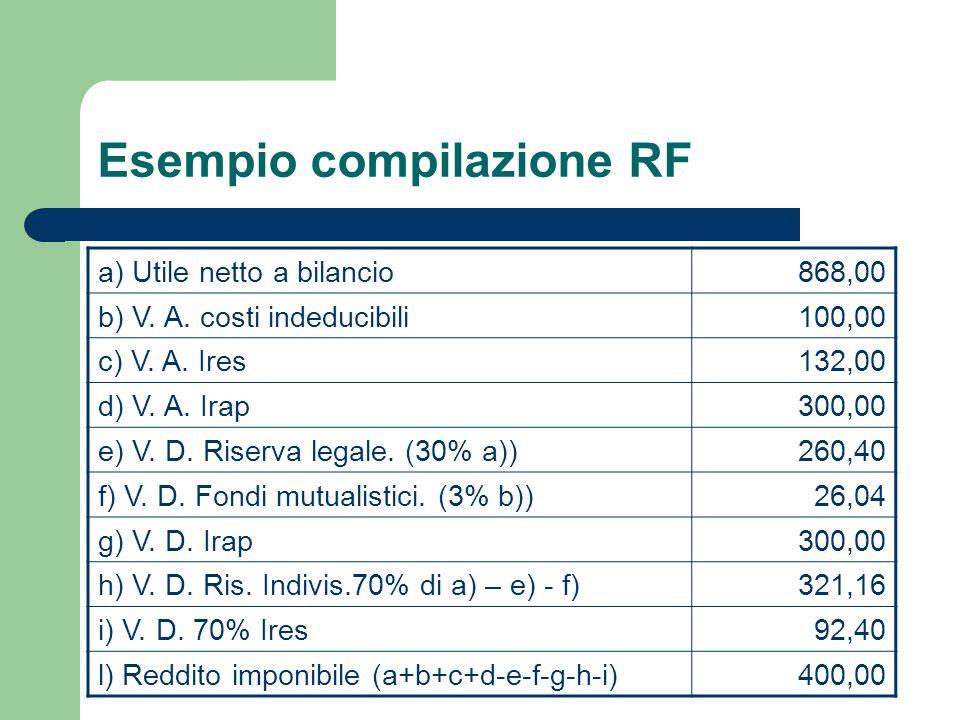 Esempio compilazione RF a) Utile netto a bilancio868,00 b) V. A. costi indeducibili100,00 c) V. A. Ires132,00 d) V. A. Irap300,00 e) V. D. Riserva leg