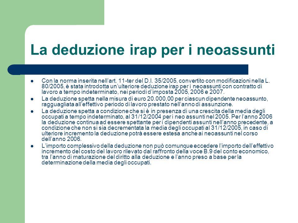 La deduzione irap per i neoassunti Con la norma inserita nell'art. 11-ter del D.l. 35/2005, convertito con modificazioni nella L. 80/2005, è stata int