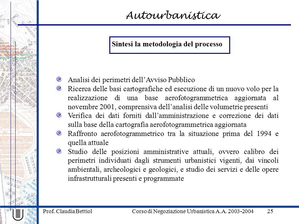 Autourbanistica Prof. Claudia Bettiol Corso di Negoziazione Urbanistica A.A.