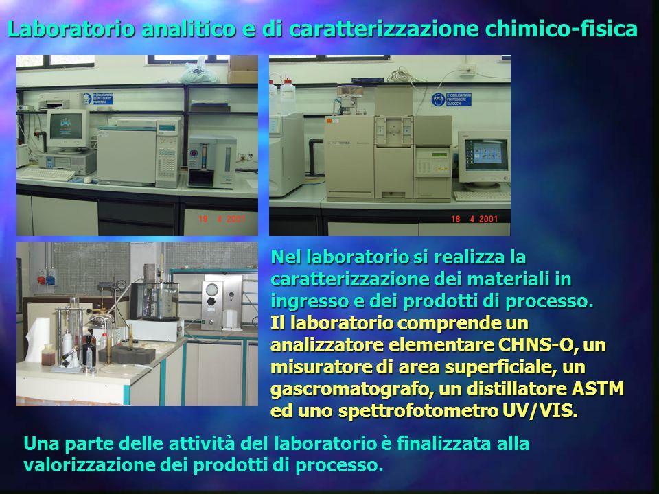 Laboratorio analitico e di caratterizzazione chimico-fisica Nel laboratorio si realizza la caratterizzazione dei materiali in ingresso e dei prodotti di processo.