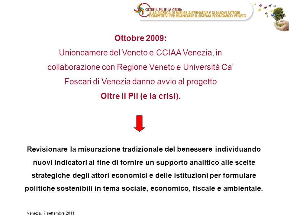 Ottobre 2009: Unioncamere del Veneto e CCIAA Venezia, in collaborazione con Regione Veneto e Università Ca' Foscari di Venezia danno avvio al progetto