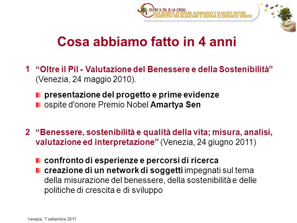 Cosa abbiamo fatto in 4 anni presentazione del progetto e prime evidenze ospite d onore Premio Nobel Amartya Sen Oltre il Pil - Valutazione del Benessere e della Sostenibilità (Venezia, 24 maggio 2010).