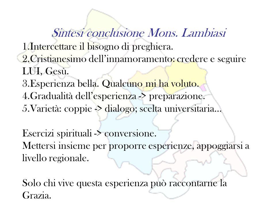Sintesi conclusione Mons. Lambiasi 1.Intercettare il bisogno di preghiera.