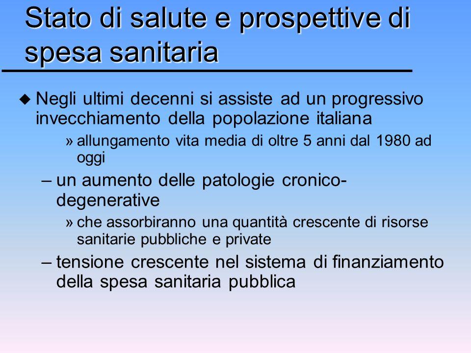 Stato di salute e prospettive di spesa sanitaria u Negli ultimi decenni si assiste ad un progressivo invecchiamento della popolazione italiana »allung