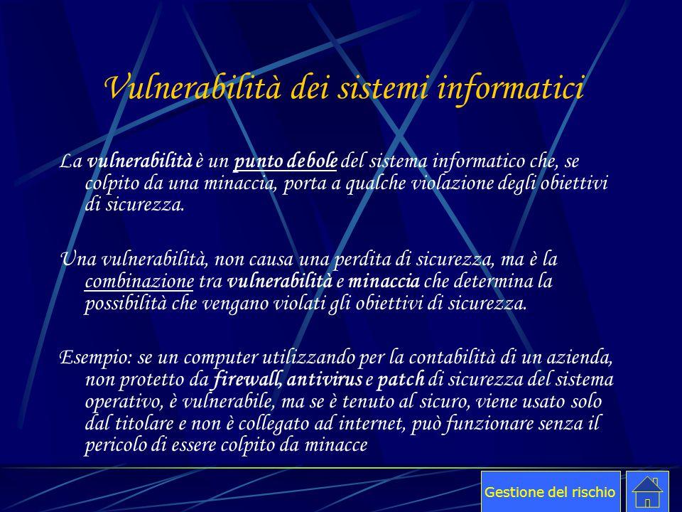 Vulnerabilità dei sistemi informatici La vulnerabilità è un punto debole del sistema informatico che, se colpito da una minaccia, porta a qualche viol