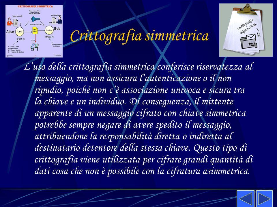 Crittografia simmetrica L'uso della crittografia simmetrica conferisce riservatezza al messaggio, ma non assicura l'autenticazione o il non ripudio, p