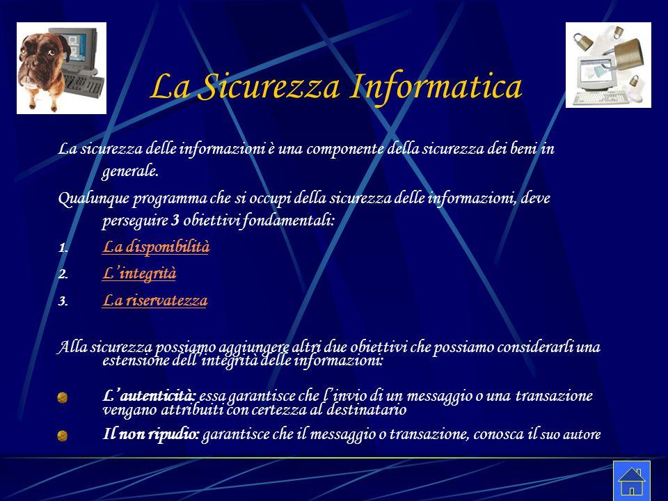 La Sicurezza Informatica La sicurezza delle informazioni è una componente della sicurezza dei beni in generale. Qualunque programma che si occupi dell