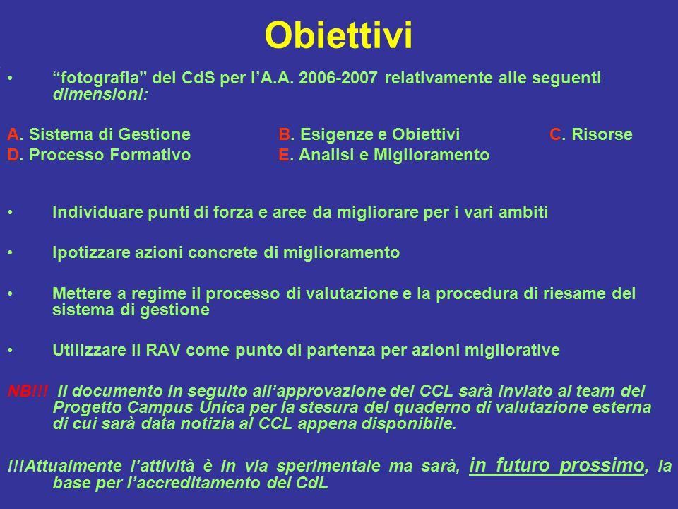 Obiettivi fotografia del CdS per l'A.A.2006-2007 relativamente alle seguenti dimensioni: A.