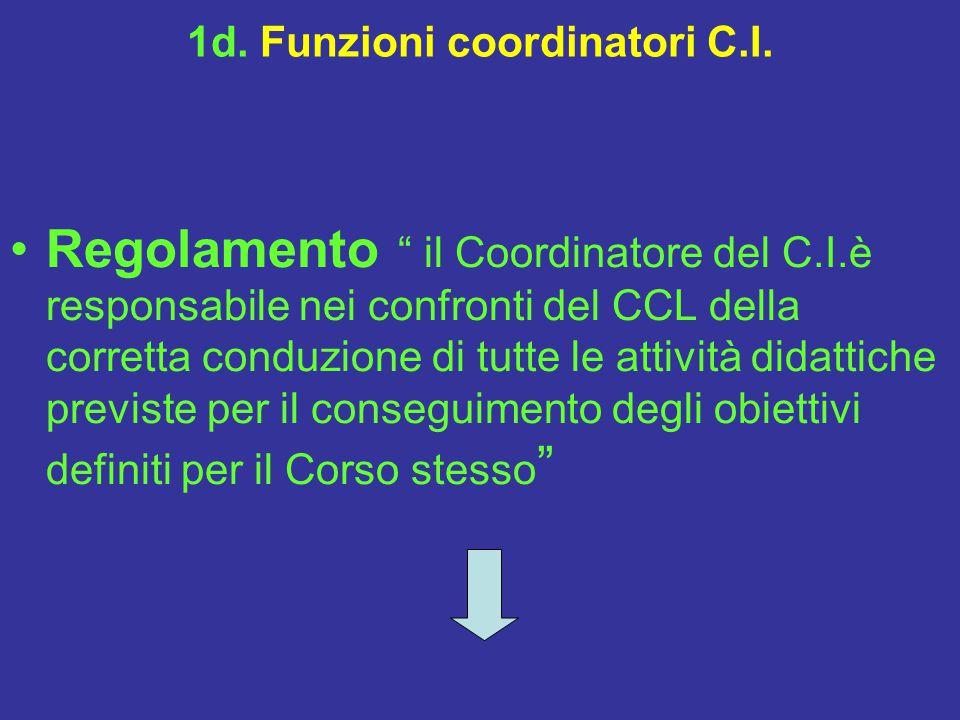 1d.Funzioni coordinatori C.I.