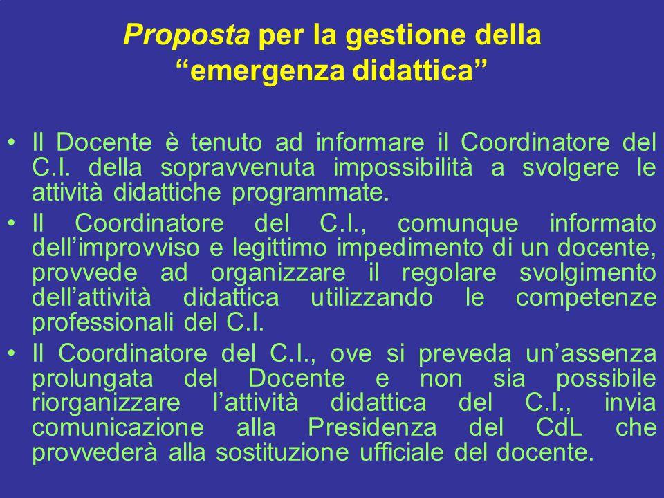 Proposta per la gestione della emergenza didattica Il Docente è tenuto ad informare il Coordinatore del C.I.