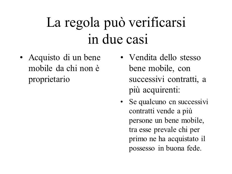 La regola può verificarsi in due casi Acquisto di un bene mobile da chi non è proprietario Vendita dello stesso bene mobile, con successivi contratti,