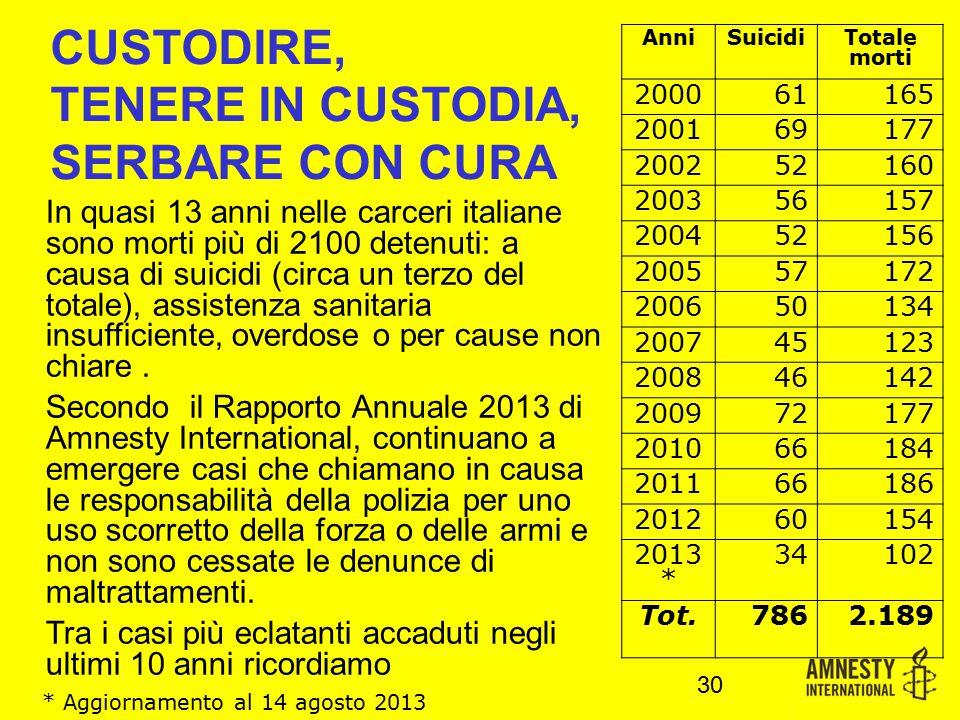 30 CUSTODIRE, TENERE IN CUSTODIA, SERBARE CON CURA In quasi 13 anni nelle carceri italiane sono morti più di 2100 detenuti: a causa di suicidi (circa un terzo del totale), assistenza sanitaria insufficiente, overdose o per cause non chiare.