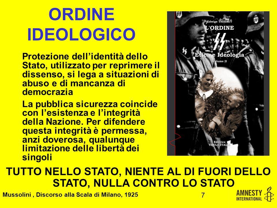 OBBLIGHI CHE DERIVANO DAL DIRITTO INTERNAZIONALE L'Italia deve rispettare gli obblighi derivanti dal diritto internazionale, come stabilito dalla Costituzione (art.10.