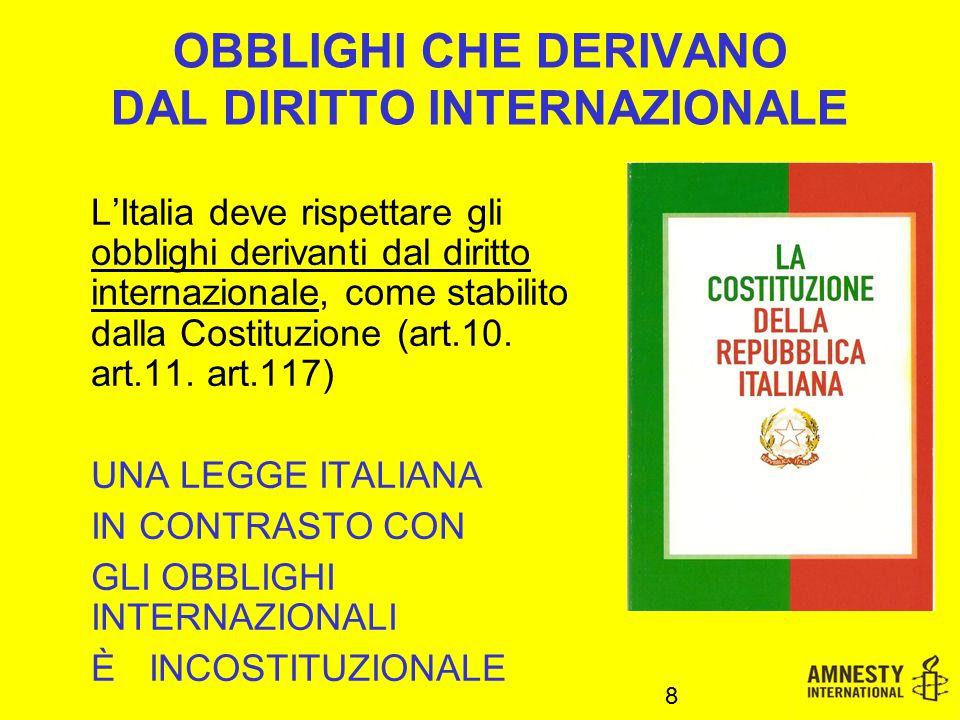 OBBLIGHI CHE DERIVANO DAL DIRITTO INTERNAZIONALE L'Italia deve rispettare gli obblighi derivanti dal diritto internazionale, come stabilito dalla Cost
