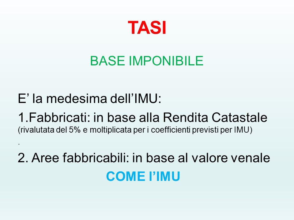 TASI BASE IMPONIBILE E' la medesima dell'IMU: 1.Fabbricati: in base alla Rendita Catastale (rivalutata del 5% e moltiplicata per i coefficienti previsti per IMU).