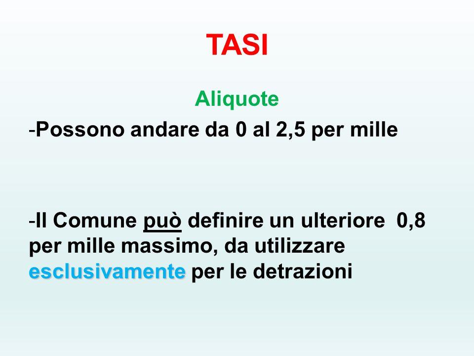 TASI Aliquote -Possono andare da 0 al 2,5 per mille esclusivamente -Il Comune può definire un ulteriore 0,8 per mille massimo, da utilizzare esclusivamente per le detrazioni